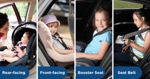 Free Certified Car Seat Installation & Safety Check @ Fisher Community Center